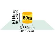 CUBLEX-35Max. Work Size