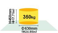 CUBLEX-63Max. Work Size