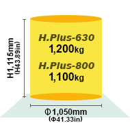 H.Plus-630/800Max. Work Size