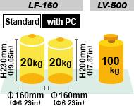 LF-160/LV-500Max. Work Size