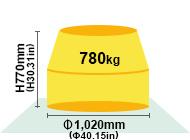 MAM72-100HMax. Work Size