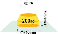 MX-520最大ワークサイズ