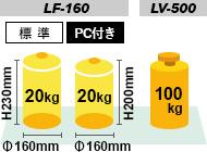 LF-160/LV-500最大ワークサイズ